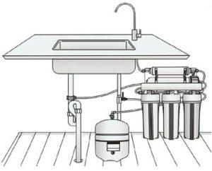 osmoseur domestique entretien